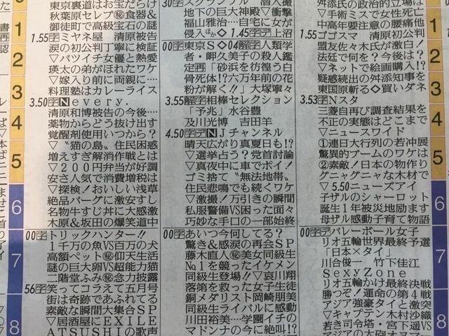 正視の人の新聞の見え方