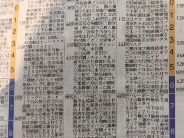 乱視の人の新聞の文字の見え方
